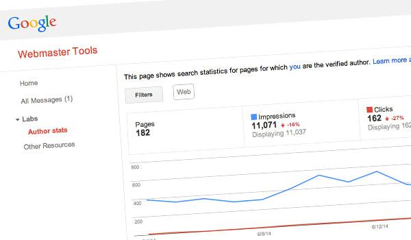Is Google Authorship still important